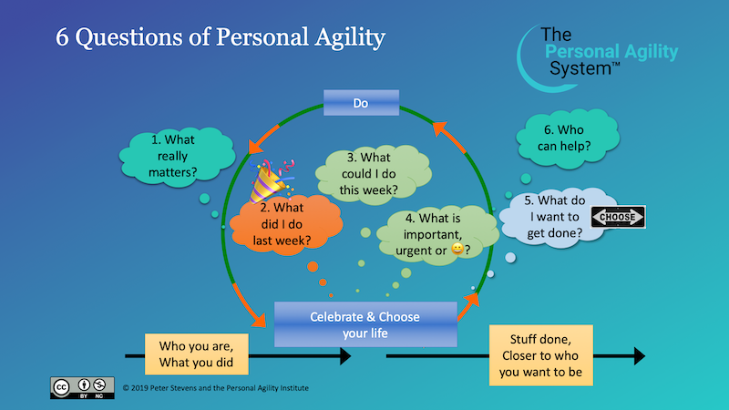 Six Questions of Personal Agility
