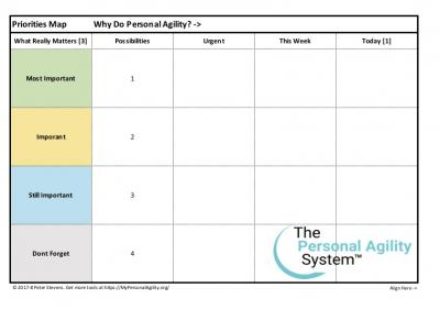 Personal Agility Priorities Map Small v010
